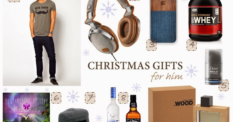 BeautieSmoothie: CHRISTMAS GIFT IDEAS FOR HIM