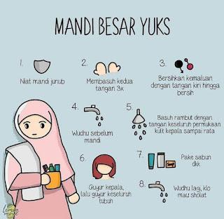 Tata Cara Mandi Wajib Untuk Laki Laki dan Perempuan Menurut Agama Islam