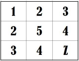 Tes Logika Matematika