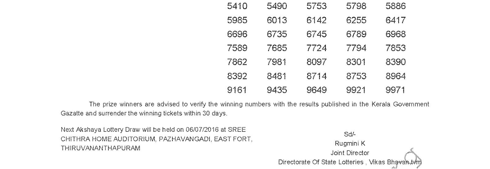 AKSHAYA AK 248 Lottery Result 29-6-2016