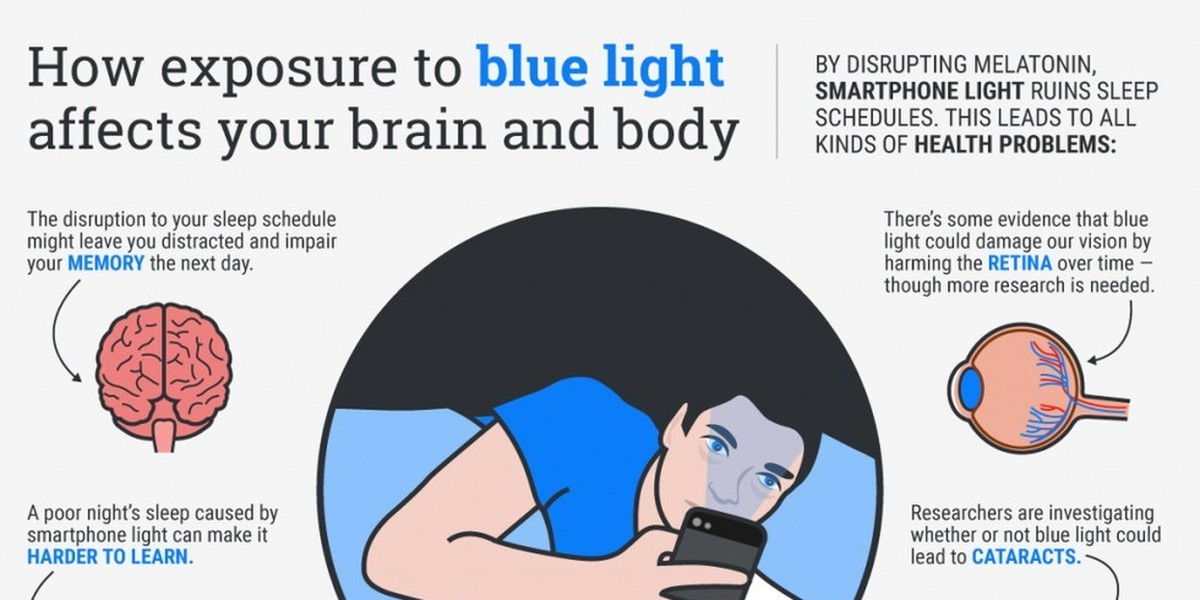 Are You Addicted To Your Phone? THIS Is How Smartphone Light Affects Your Body And Brain