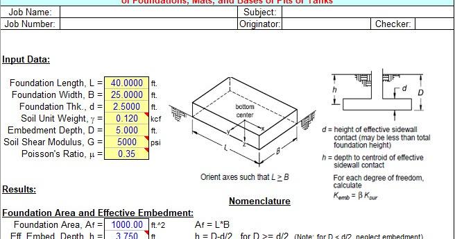 Soil Spring Constants for Foundations Design