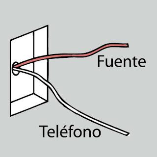 Instalaciones eléctricas residenciales - instalación de intecfon pasos 7 y 6