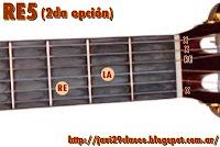 gráfico de acordes de guitarra quinta (5)
