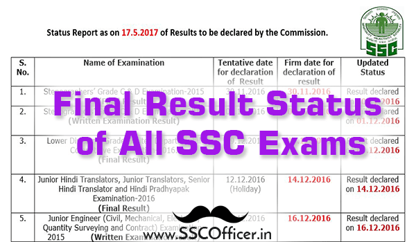 [Notice] SSC Exams Result Status Till Now By SSC - PDF- SSCOfficer