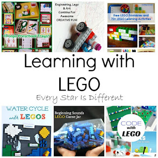 Learning with LEGO resources