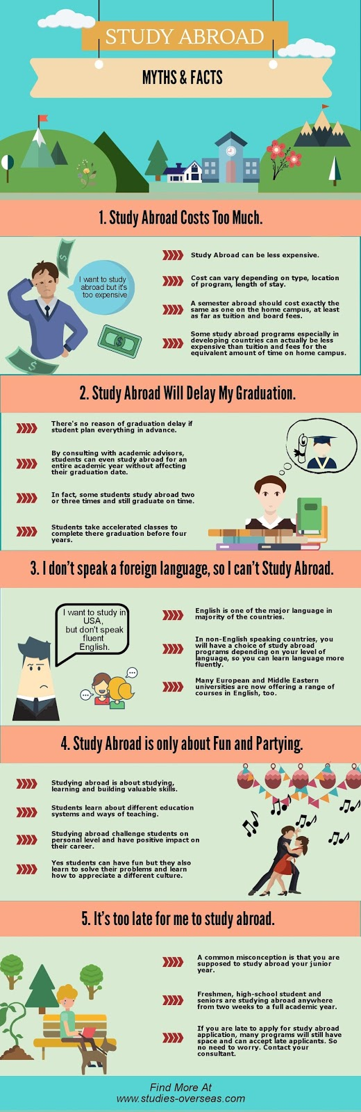 Study Abroad Myths and Facts