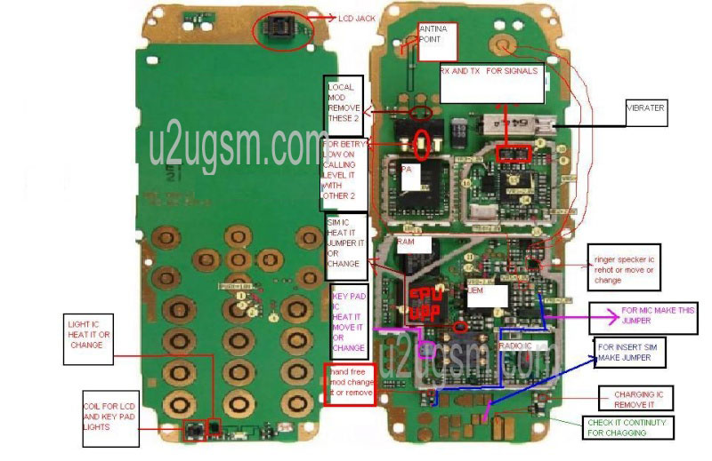 Cell Firmware: nokia 1600 layout diagram of whole board