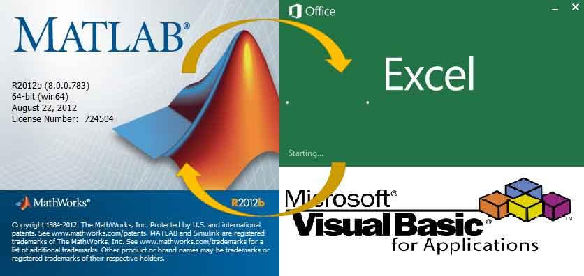Running MATLAB Functions In Excel Using VBA