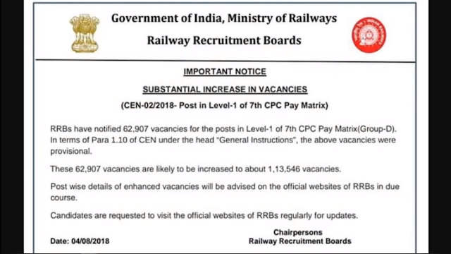 Railway Group D Vacancy Increase - Notice
