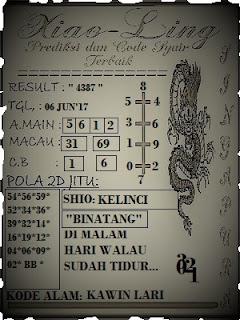 Kode Syair Sgp Hk Xiao Ling Selasa