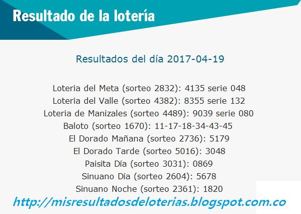 Resultados de las loterías de Colombia - Resultados Loterías