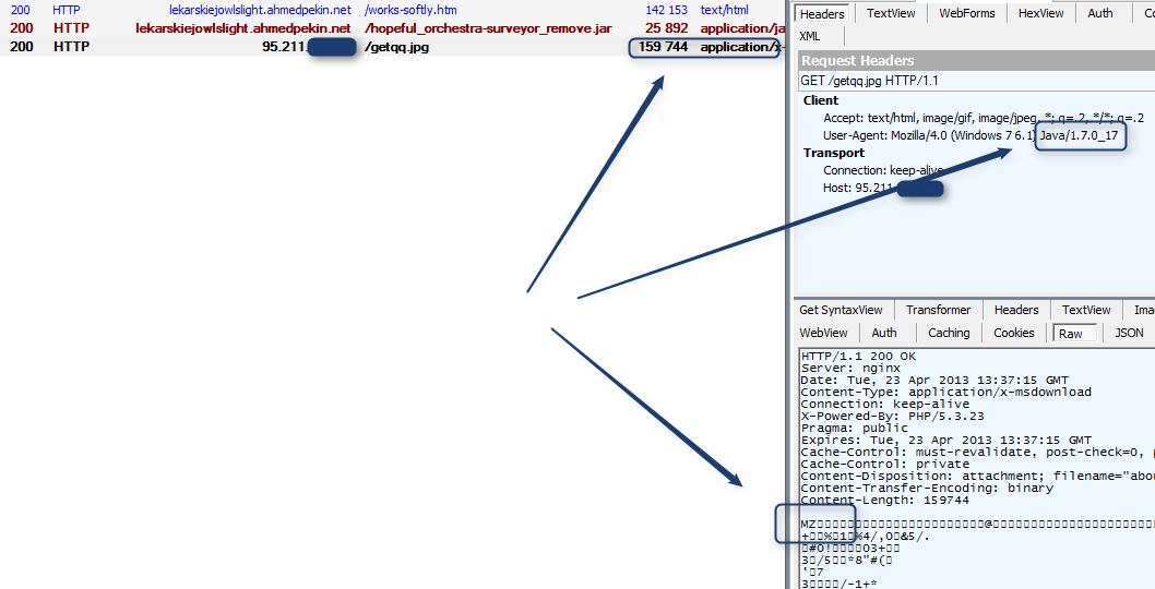 cve 2013 2423 integrating exploit kits