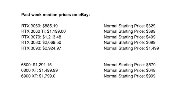 List harga graphics card terbaru