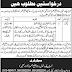 Army Public School Bhimber Azad Kashmir Jobs