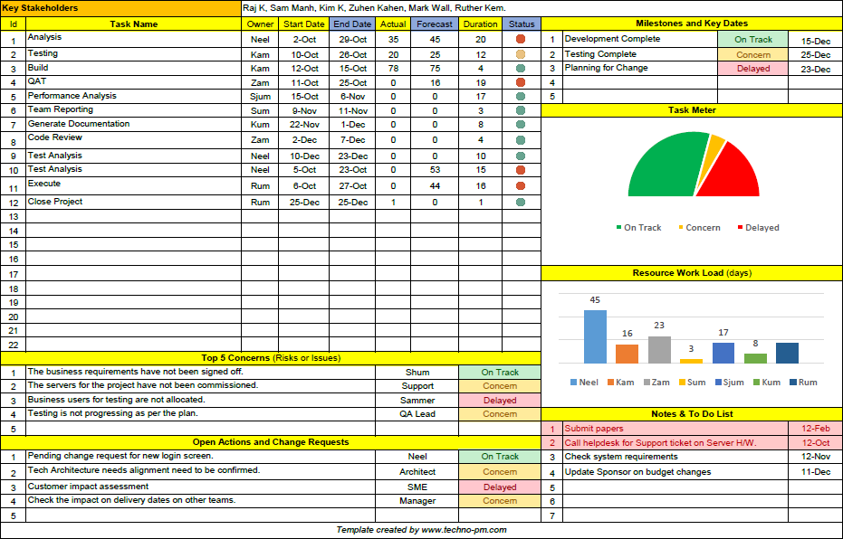 Excel project management templates over 100 free for Excel templates free download