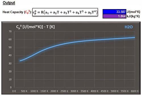 Calculating Thermochemical Properties Using NASA Polynomials