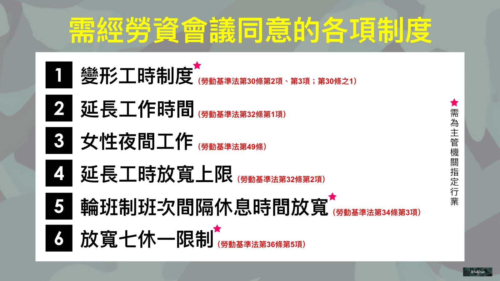 須經勞資會議同意的各項制度與措施