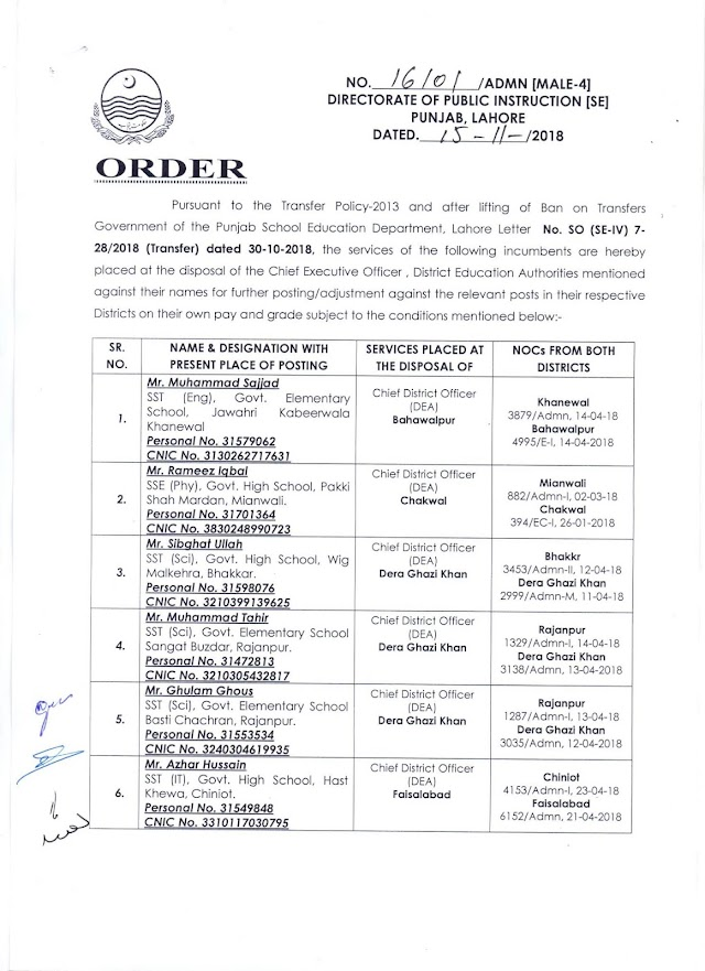 ORDERS OF INTER DISTRICT TRANSFERS OF TEACHERS (SSTs MALE)
