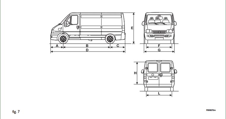 Fiat Ducato Dimensions. dimension fiat ducato info fiat