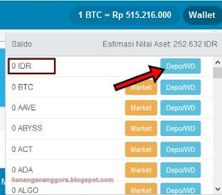 Cara Hasilkan Uang Dari Hp Dengan Trading Bitcoin