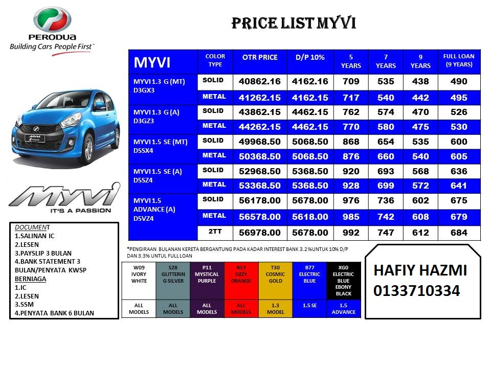 Promosi Perodua Baharu: Promosi Raya Perodua Mvyi Bulan