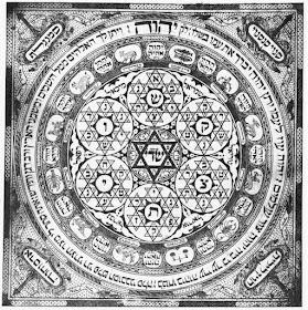 Introducción a la Kabbalah,el Secreto Mejor Guardado