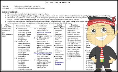 Silabus Kelas 6 Kurikulum 2013 Revisi 2018