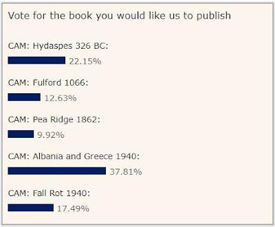 September 2018 Book Vote from Osprey Publishing Ltd