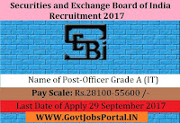 Securities and Exchange Board of India (SEBI) Recruitment 2017-Officer Grade A (IT)