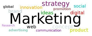 Marketing-as-a-Career-Option