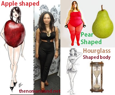 girls body shape fruit and dress