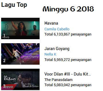 Top 10 Lagu 2018 Minggu 6