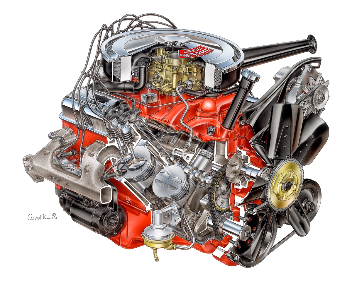 chevrolet 283 v8 engine diagram get free image about  [ 1200 x 960 Pixel ]