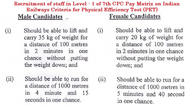 Physical-Efficiency-Test-Criteria-Railway-Recruitment