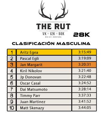 THE RUT 2017 - Clasificación Masculina 28K