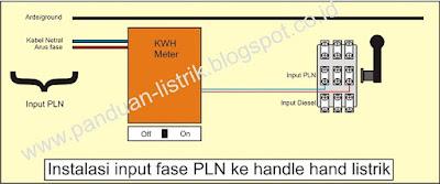 Instalasi input fase PLN ke handle hand listrik