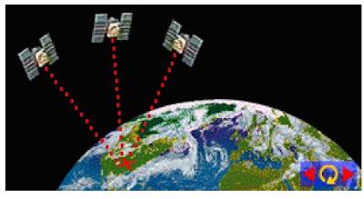 sistem serta navigasi berbasis satelit yang dapat digunakan untuk menginformasikan lokasi GPS (Global Positioning System)