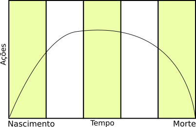 entropia-negativa