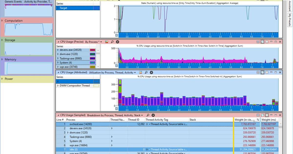 Download Windows Performance Analyzer da Microsoft Store ...