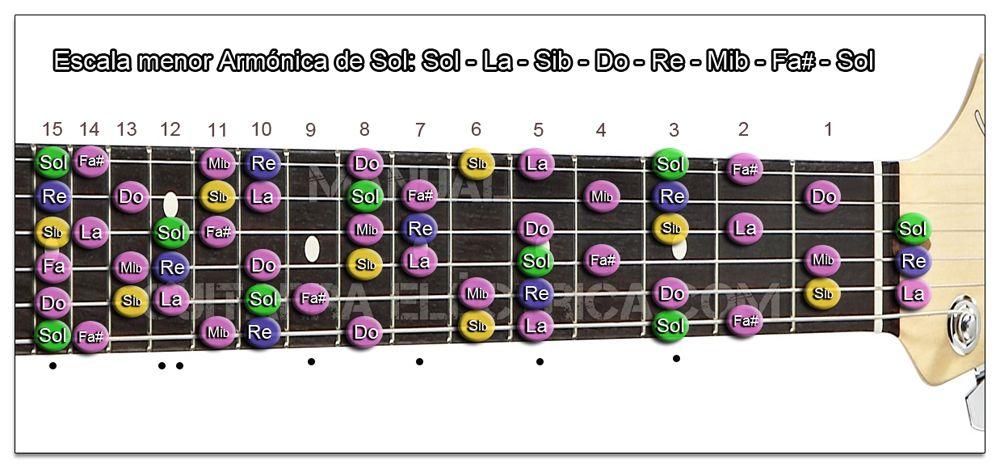 Escala Guitarra menor Armónica (Sol - G) Zurdo
