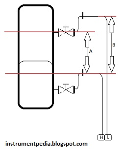 differntial_pressure_capillary_offset_level_transmitter