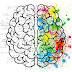 Negative Brain-Washing से कैसे बचें | Mind Management schedule