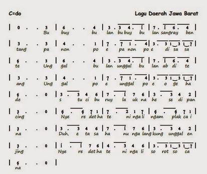 Not Angka Pianika Lagu Bubuy Bulan