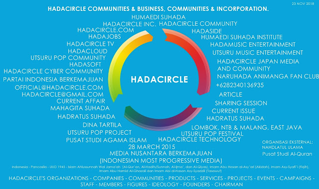 HadaCircle 2018