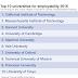 Những đại học tạo cơ hội việc làm cao nhất cho sinh viên