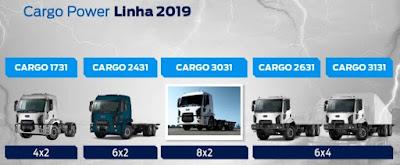 Nova linha Ford Cargo Power 2019