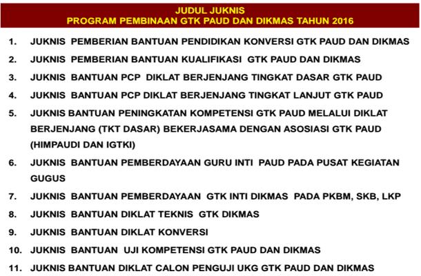 Juknis dan Pedoman Program Pembinaan GTK PAUD dan DIKMAS Tahun 2016
