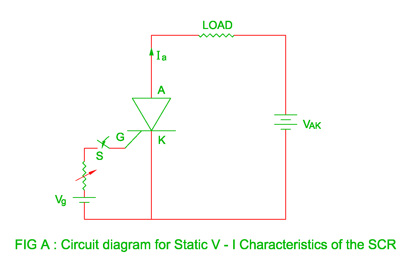 Triac Characteristics Static And Dynamic Of The Scr Electrical Revolution Reverse Blocking Mode