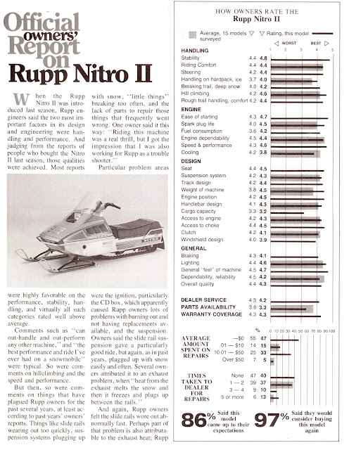 CLASSIC SNOWMOBILES OF THE PAST: SEPTEMBER 1974 OWNERS